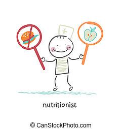 promotes, 음식, 영양사, 건강한