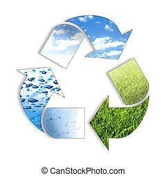 recycl, 3, 요소, ing, 상징